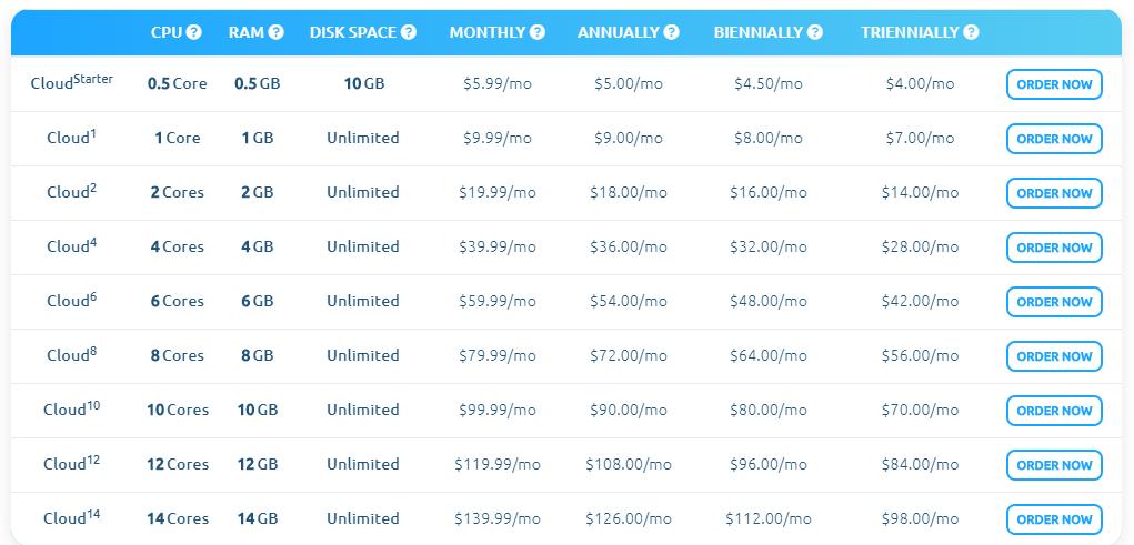 MDD Hosting pricing